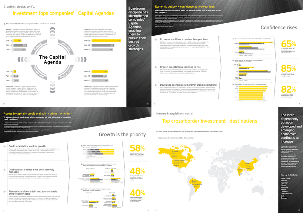 Infographics, maps, bar charts