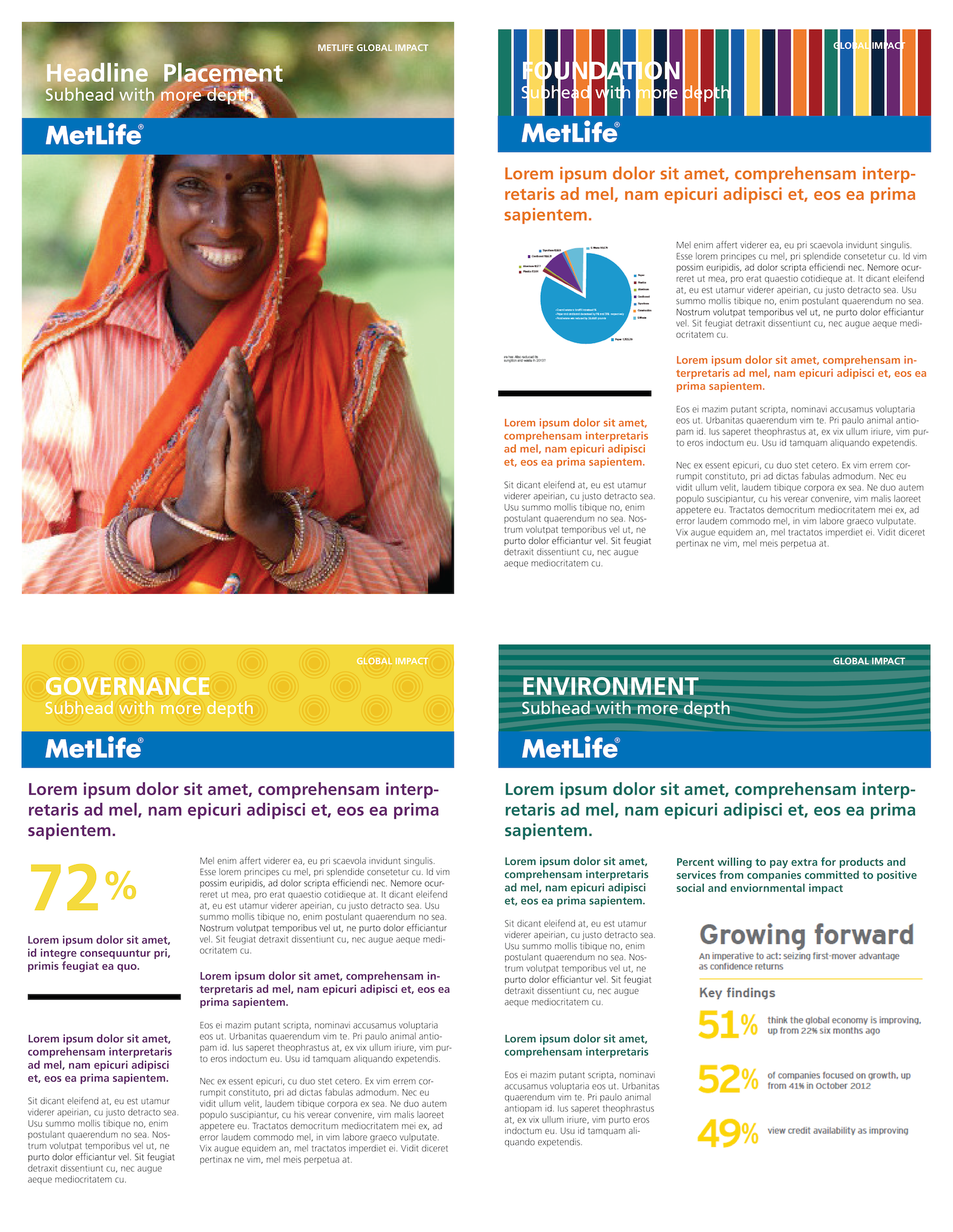 MetLife social impact report layout with images, charts, subsections